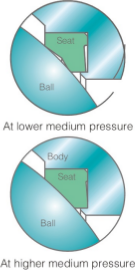 Realible-seat-seal