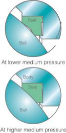 Realible-seat-seal